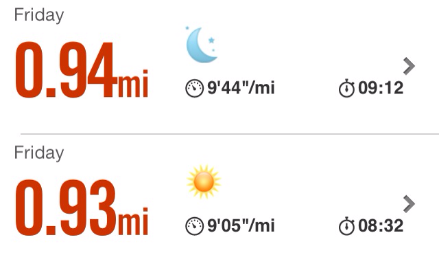 First Friday Run Times
